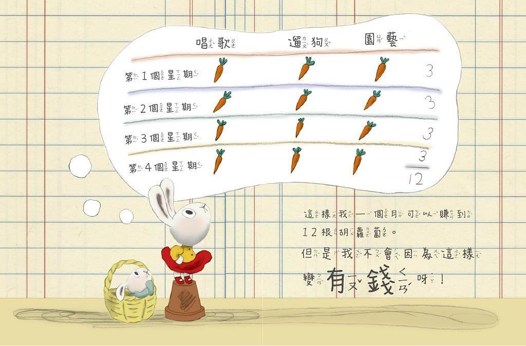 小兔子學理財內頁